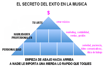 the-secret-to-a-successful-career-in-music1